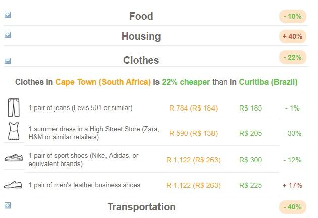 quanto-vou-gastar-na-viagem-site-compara-custos-expatisian-4 Quanto vou gastar na viagem? 4 sites e 1 bonus!